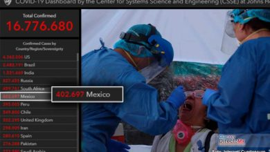 Photo of México supera 400 mil contagios de COVID-19, es sexto a nivel mundial