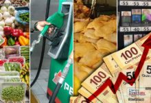Photo of Confirma INEGI alza de precios, inflación se dispara
